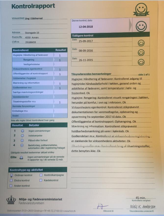 Kontrolrapport 2018, Asnæs